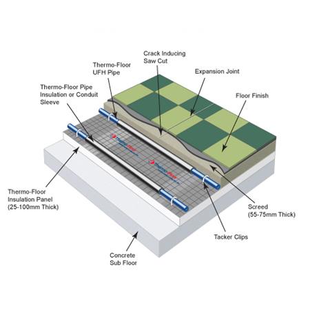 Underfloor Heating Amp Concrete Floors