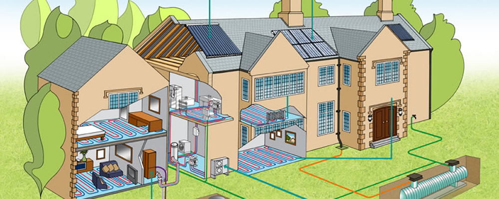 The 4 Most Unanswered Questions about Heating